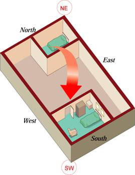 Vasthu sastra and feng shui vasthu sastra - Feng shui items that you can use to decorate your home ...
